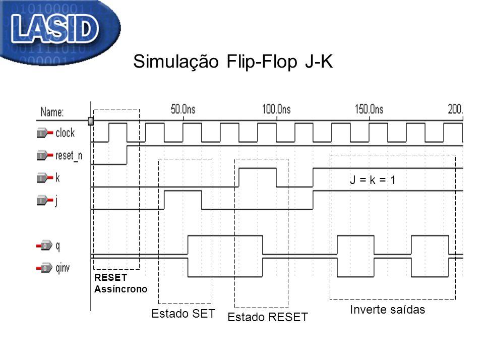 Simulação Flip-Flop J-K Inverte saídas J = k = 1 Estado SET Estado RESET RESET Assíncrono