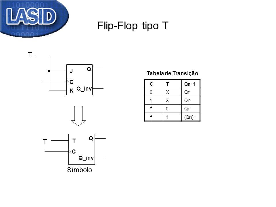 Flip-Flop tipo T CTQn+1 0XQn 1X 0 1(Qn) Tabela de Transição T Símbolo Q Q_inv J C K Q T C T