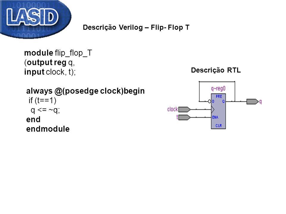module flip_flop_T (output reg q, input clock, t); always @(posedge clock)begin if (t==1) q <= ~q; end endmodule Descrição Verilog – Flip- Flop T Desc