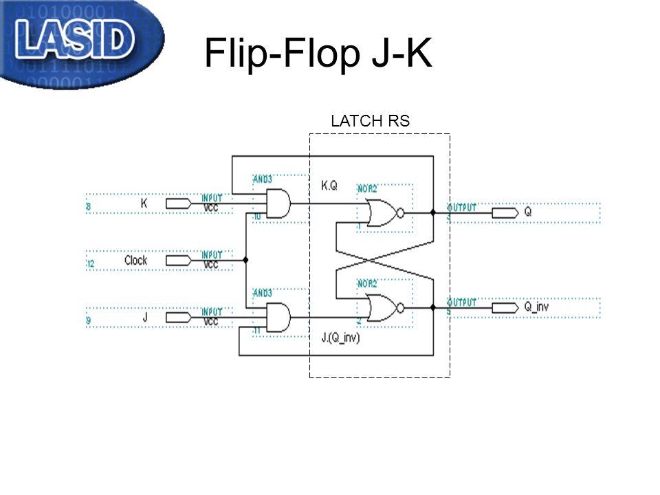 Flip-Flop J-K 1o. CASO => J = K = 0 => Q = Qn ; Q_inv = Qn_inv => MANTÉM Análise: LATCH RS R S