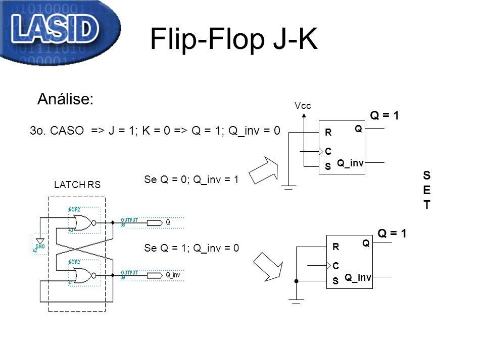 Flip-Flop J-K 3o.
