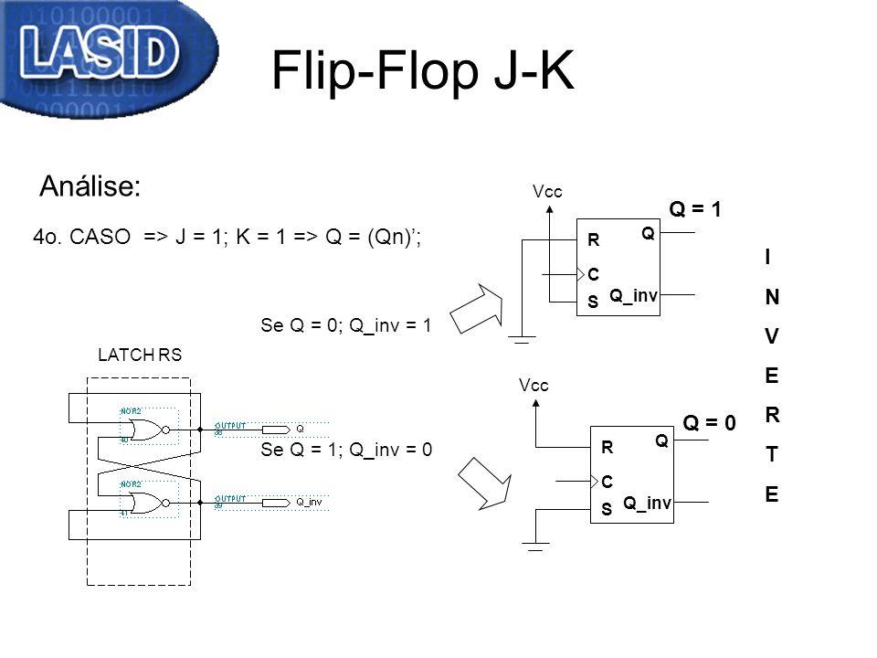 Flip-Flop J-K 4o. CASO => J = 1; K = 1 => Q = (Qn); Análise: LATCH RS Se Q = 0; Q_inv = 1 Q Q_inv R C S Q R C S Vcc Q = 1 Q = 0 INVERTEINVERTE Se Q =