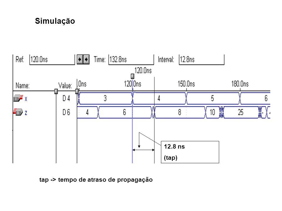 12.8 ns (tap) tap -> tempo de atraso de propagação