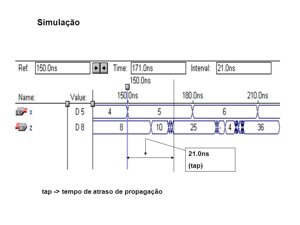 Simulação 21.0ns (tap) tap -> tempo de atraso de propagação