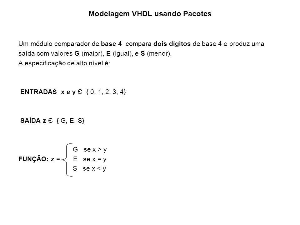 Modelagem VHDL usando Pacotes Um módulo comparador de base 4 compara dois dígitos de base 4 e produz uma saída com valores G (maior), E (igual), e S (