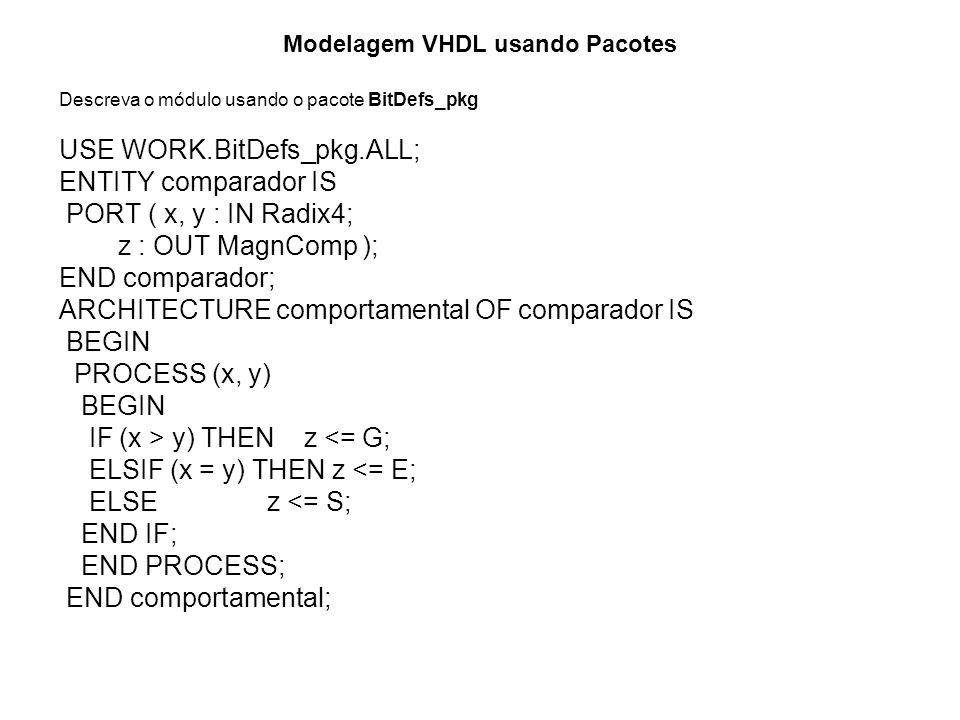 Modelagem VHDL usando Pacotes Descreva o módulo usando o pacote BitDefs_pkg USE WORK.BitDefs_pkg.ALL; ENTITY comparador IS PORT ( x, y : IN Radix4; z