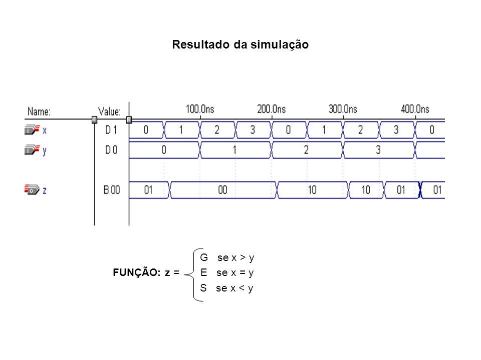 Resultado da simulação G se x > y FUNÇÃO: z = E se x = y S se x < y