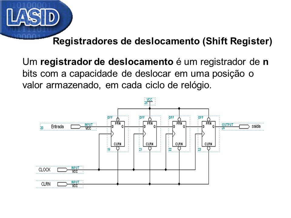 Registradores de deslocamento Um registrador de deslocamento com entrada e saída série possui apenas uma entrada (entrada) e uma saída(saida).