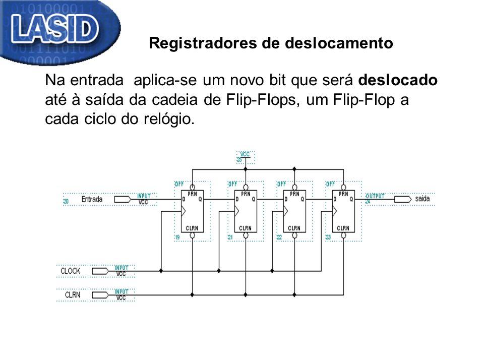Registradores de deslocamento O bit aplicado na entrada surge na saída passados n ciclos do relógio Bit 1 Aplicado à entrada do registrador Bit 1 aparece na saída após 4 ciclos do relógio (clock) 4 ciclos de relógio (clock)
