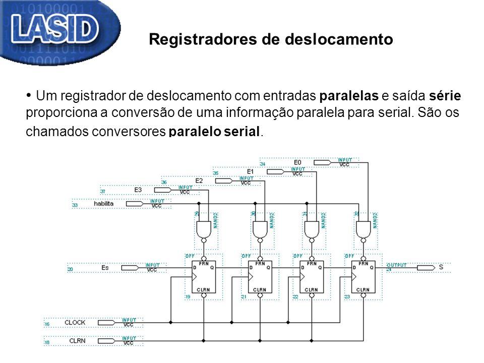 Registradores de deslocamento 1 entrada serial (Es) 4 entradas paralelo (E0, E1, E2, E3) 1 entrada de relógio (clock) 1 entrada de reset (CLRN) 1 entrada para habilitação (habilita)