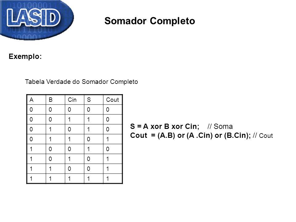 Somador Completo Exemplo: ABCinSCout 00000 00110 01010 01101 10010 10101 11001 11111 Tabela Verdade do Somador Completo S = A xor B xor Cin; // Soma C