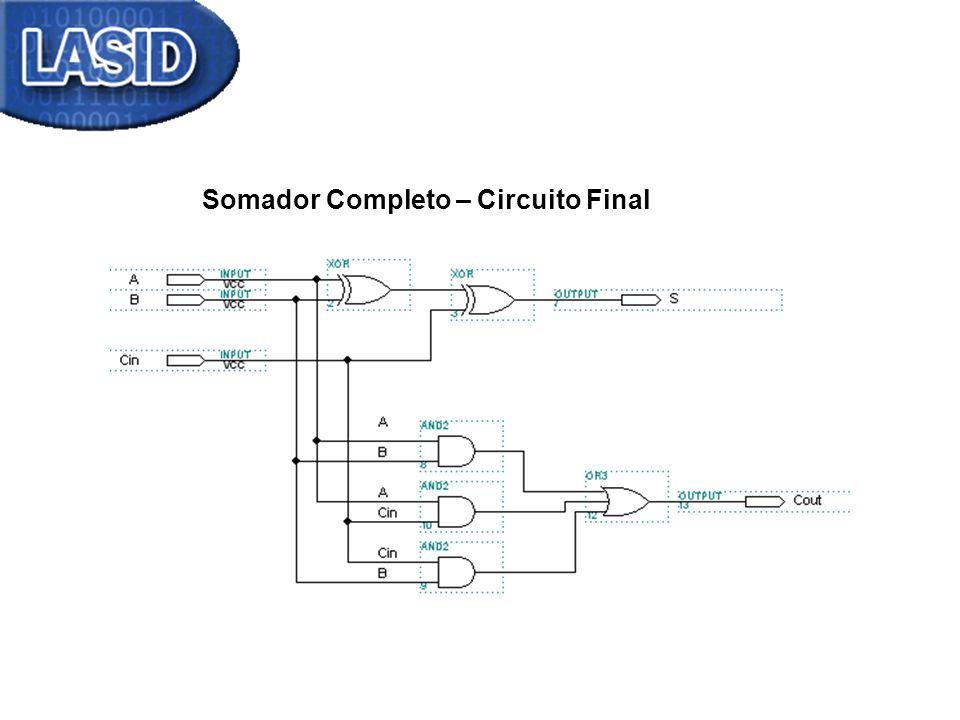 Somador Completo – Circuito Final
