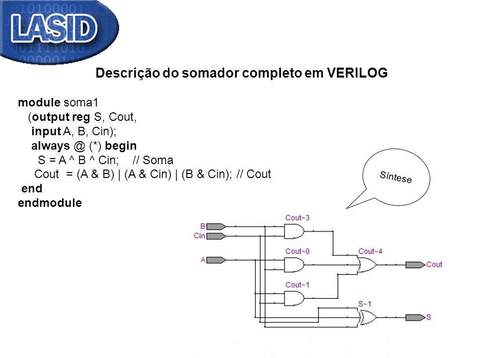 Descrição do somador completo em VERILOG module soma1 (output reg S, Cout, input A, B, Cin); always @ (*) begin S = A ^ B ^ Cin; // Soma Cout = (A & B