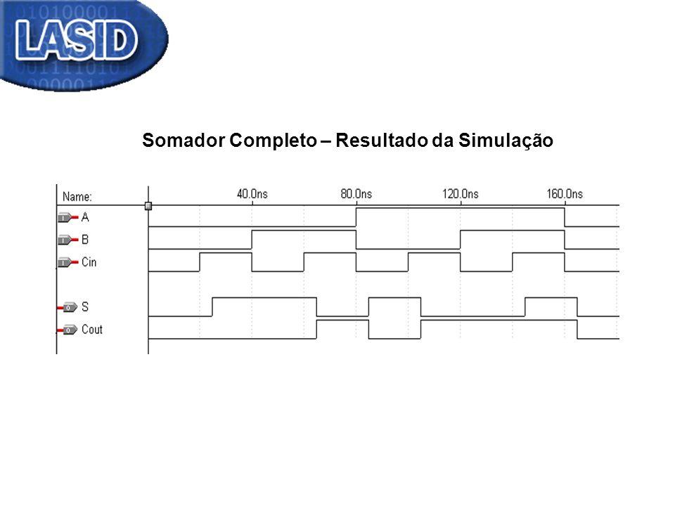 Somador Completo – Resultado da Simulação