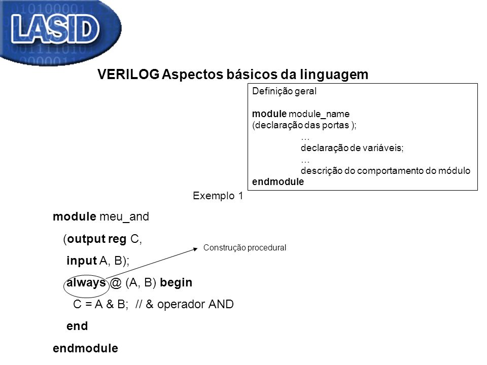 VERILOG Aspectos básicos da linguagem Definição geral module module_name (declaração das portas ); … declaração de variáveis; … descrição do comportamento do módulo endmodule Exemplo 1 module meu_and (output reg C, input A, B); always @ (A, B) begin C = A & B; // & operador AND end endmodule Construção procedural Síntese