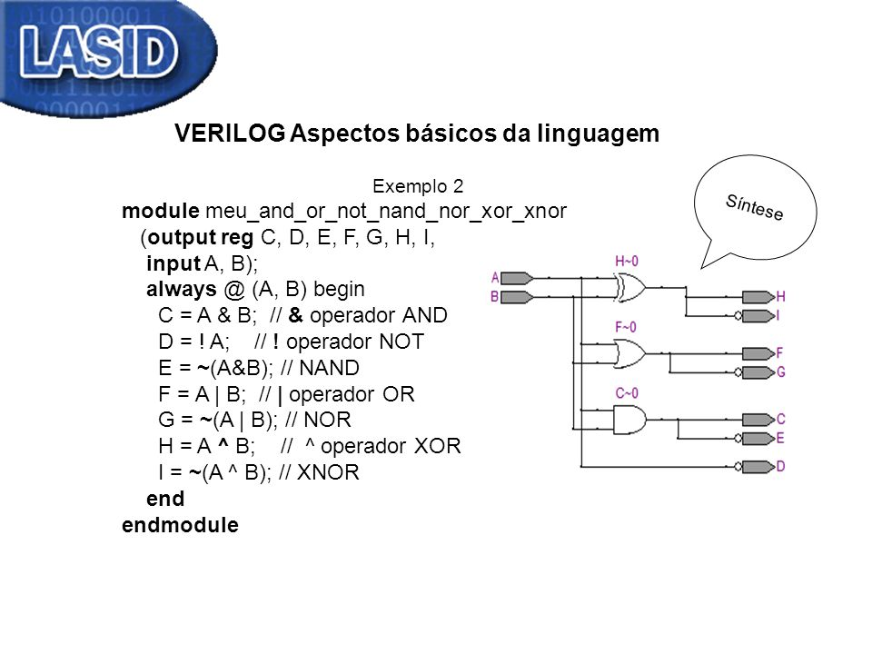 VERILOG Aspectos básicos da linguagem Exemplo 2 module meu_and_or_not_nand_nor_xor_xnor (output reg C, D, E, F, G, H, I, input A, B); always @ (*) begin C = A & B; // & operador AND D = .