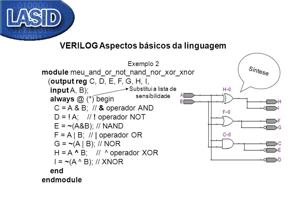 VERILOG Aspectos básicos da linguagem Exemplo 2 module meu_and_or_not_nand_nor_xor_xnor (output reg C, D, E, F, G, H, I, input A, B); always @ (*) beg