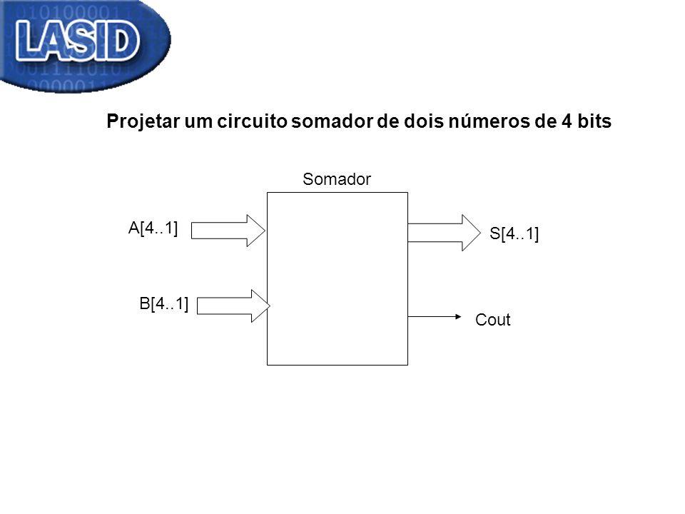 Projetar um circuito somador de dois números de 4 bits A[4..1] B[4..1] S[4..1] Cout Somador