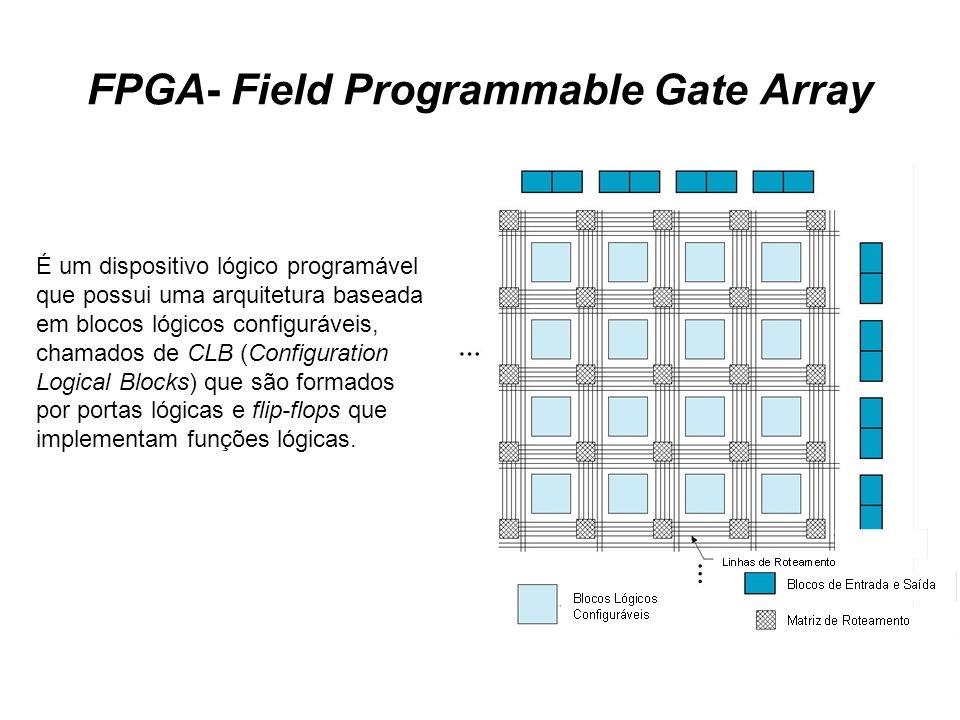 FPGA- Field Programmable Gate Array É um dispositivo lógico programável que possui uma arquitetura baseada em blocos lógicos configuráveis, chamados d