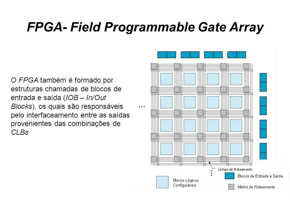 FPGA- Field Programmable Gate Array O FPGA também é formado por estruturas chamadas de blocos de entrada e saída (IOB – In/Out Blocks), os quais são r