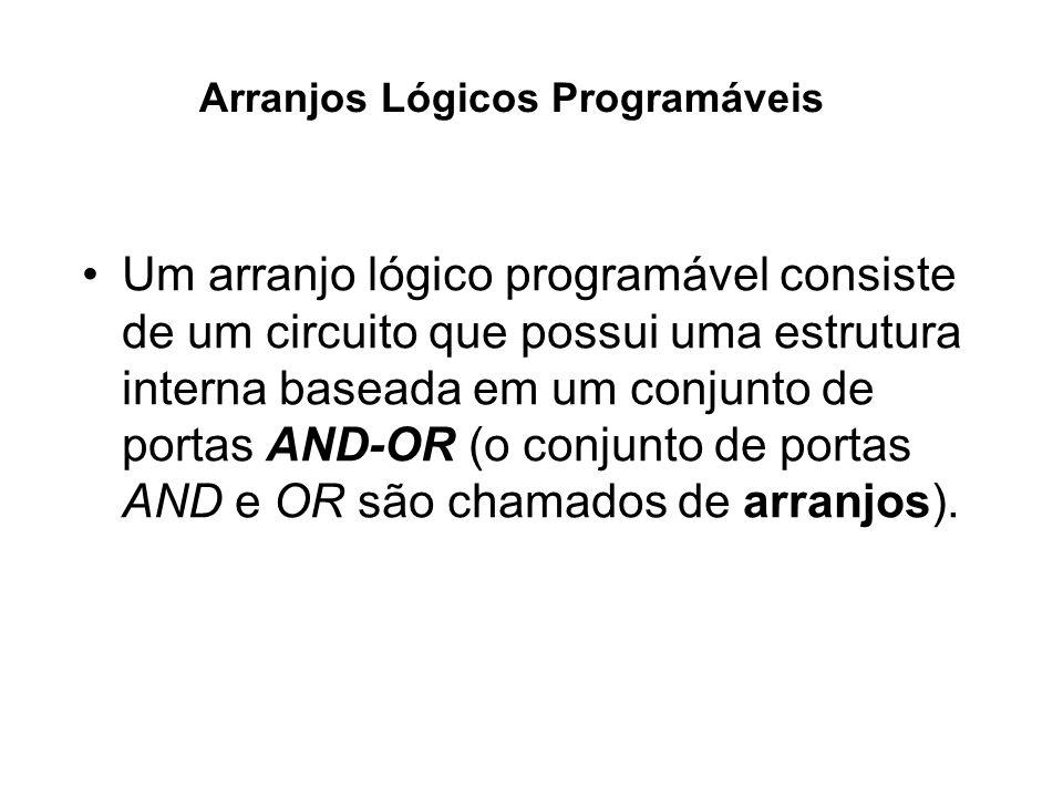 Um arranjo lógico programável consiste de um circuito que possui uma estrutura interna baseada em um conjunto de portas AND-OR (o conjunto de portas A