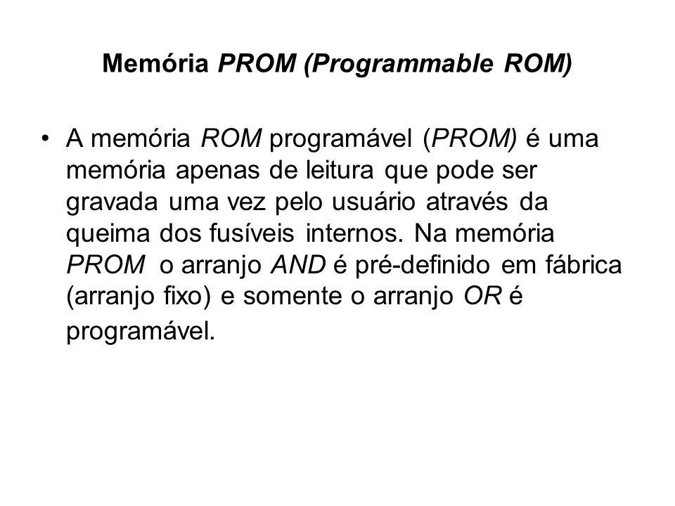 Memória PROM (Programmable ROM) A memória ROM programável (PROM) é uma memória apenas de leitura que pode ser gravada uma vez pelo usuário através da