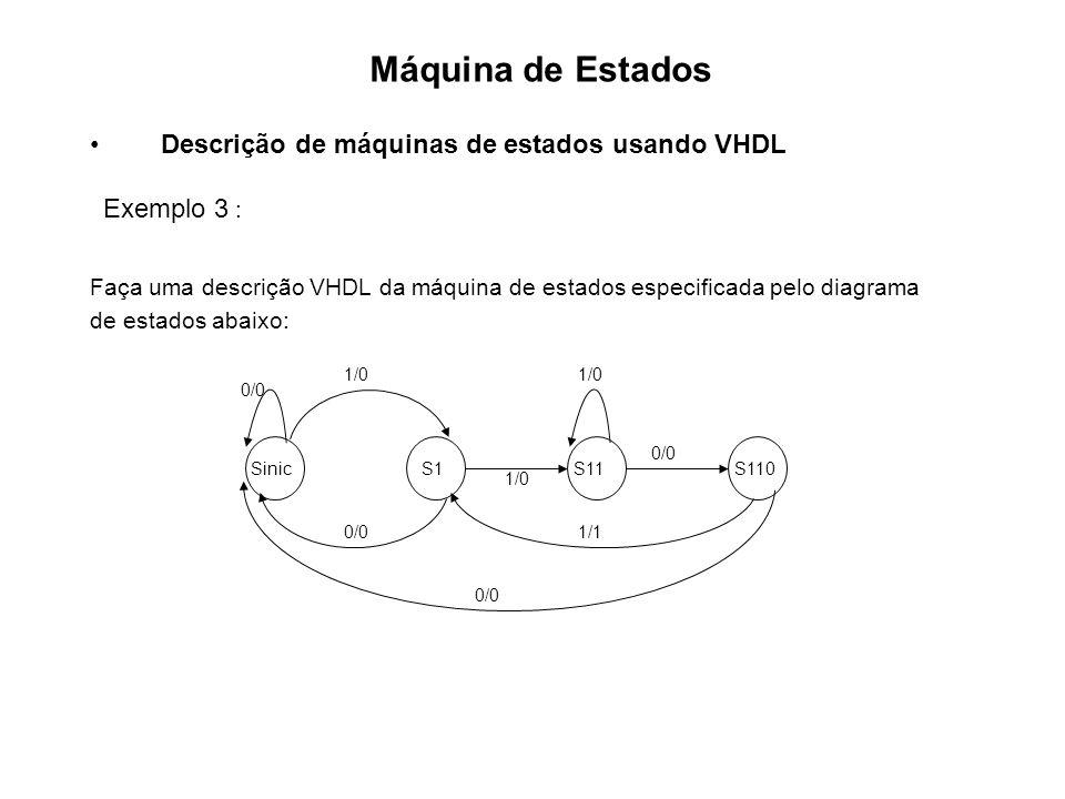 Máquina de Estados Descrição de máquinas de estados usando VHDL Exemplo 3 : Faça uma descrição VHDL da máquina de estados especificada pelo diagrama d