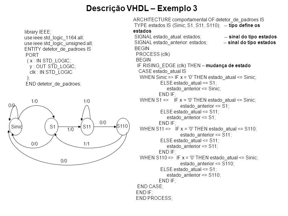 Descrição VHDL – Exemplo 3 library IEEE; use ieee.std_logic_1164.all; use ieee.std_logic_unsigned.all; ENTITY detetor_de_padroes IS PORT ( x : IN STD_