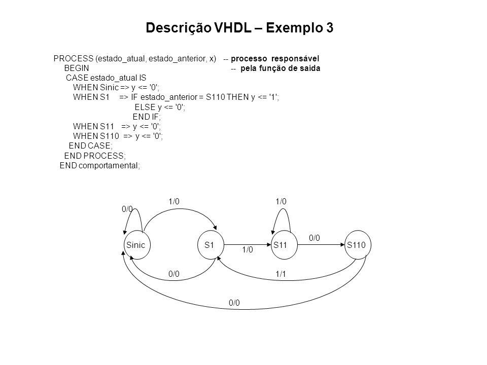 Descrição VHDL – Exemplo 3 PROCESS (estado_atual, estado_anterior, x) -- processo responsável BEGIN -- pela função de saída CASE estado_atual IS WHEN