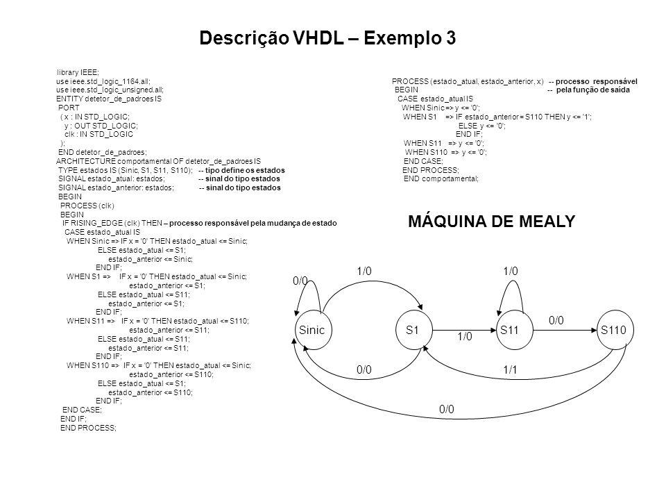 Descrição VHDL – Exemplo 3 library IEEE; use ieee.std_logic_1164.all; PROCESS (estado_atual, estado_anterior, x) -- processo responsável use ieee.std_