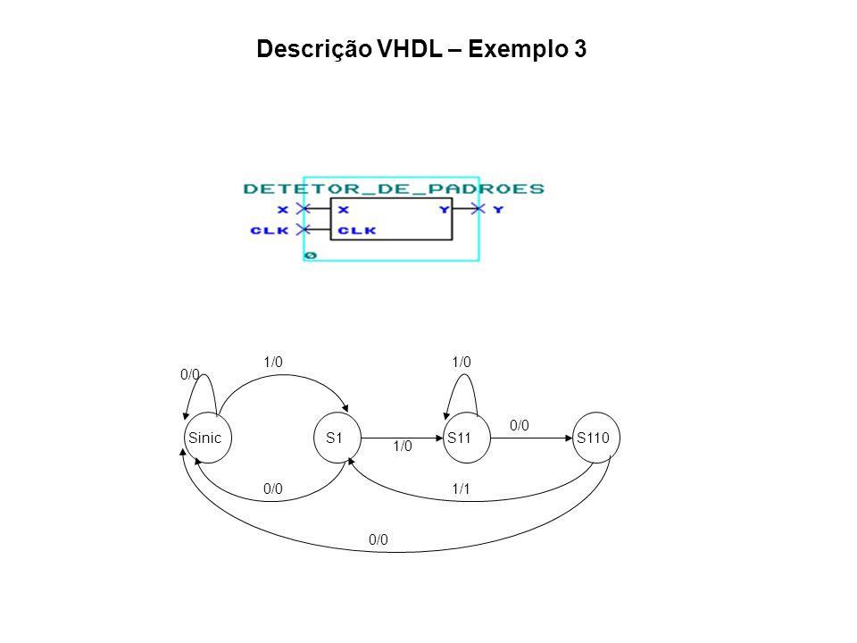 Descrição VHDL – Exemplo 3 1/0 Sinic 0/0 1/0 0/0 1/0 0/0 1/1 S1 S11 S110
