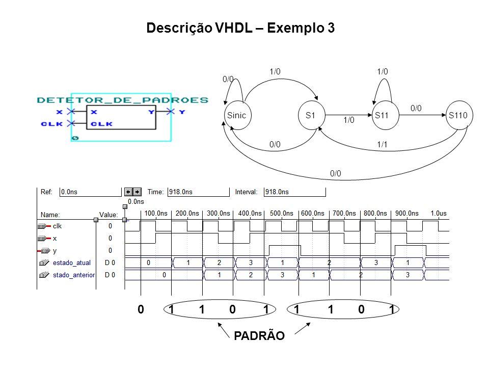 Descrição VHDL – Exemplo 3 1/0 Sinic 0/0 1/0 0/0 1/0 0/0 1/1 S1 S11 S110 0 1 1 0 1 1 1 0 1 PADRÃO