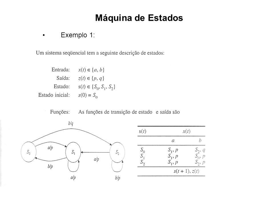 Máquina de Estados Exemplo 2: Considere um sistema seqüencial descrito abaixo: Entrada : x(t ) {a, b, c} Saída : z(t) {0, 1} Estado : s(t) {S 0, S 1, S 2, S 3 } Estado Inicial: s(0) = S 0 Funções : As funções de transição e de saída são: EA – Estado Atual PE – Próximo Estado TABELA DE TRANSIÇÃO ESTADOS