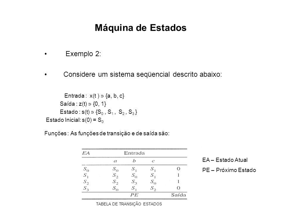 Máquina de Estados Representação de máquinas de estados 1.