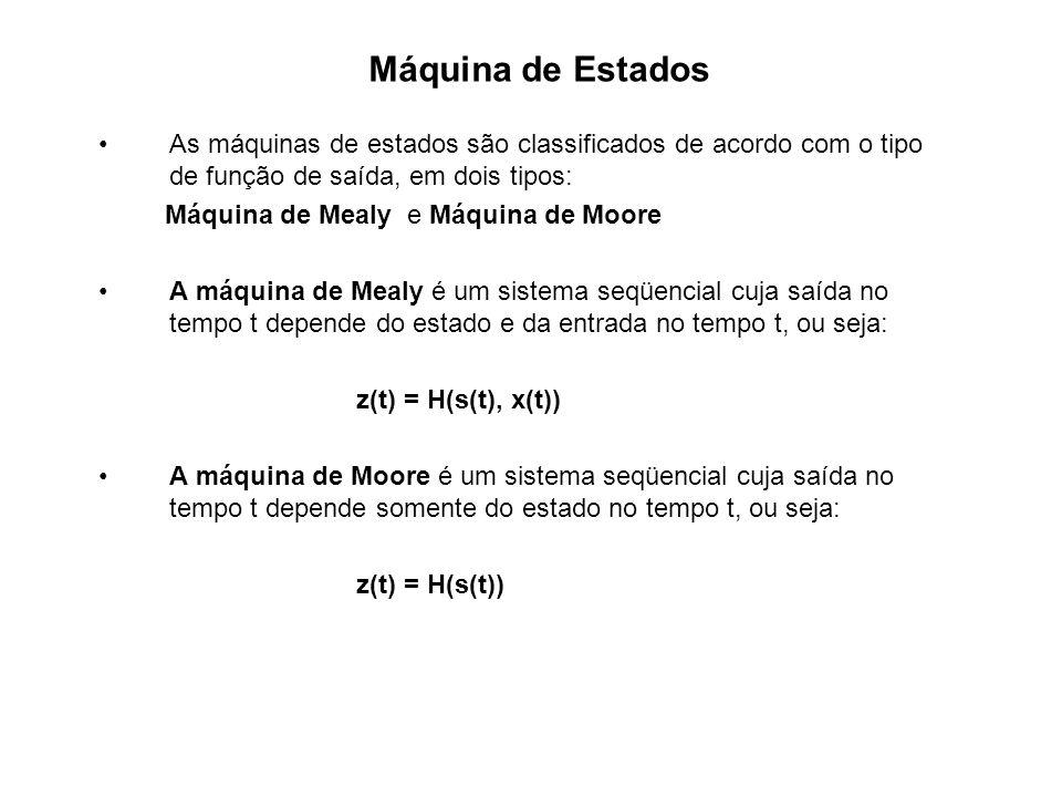 Máquina de Estados As máquinas de estados são classificados de acordo com o tipo de função de saída, em dois tipos: Máquina de Mealy e Máquina de Moor