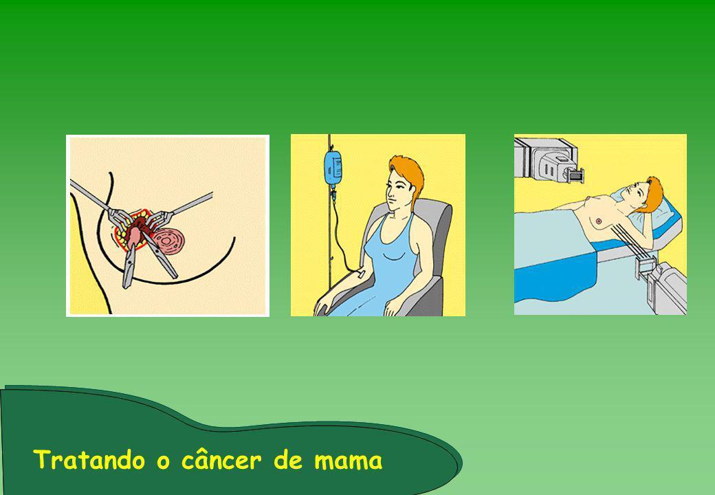 Tratando o câncer de mama