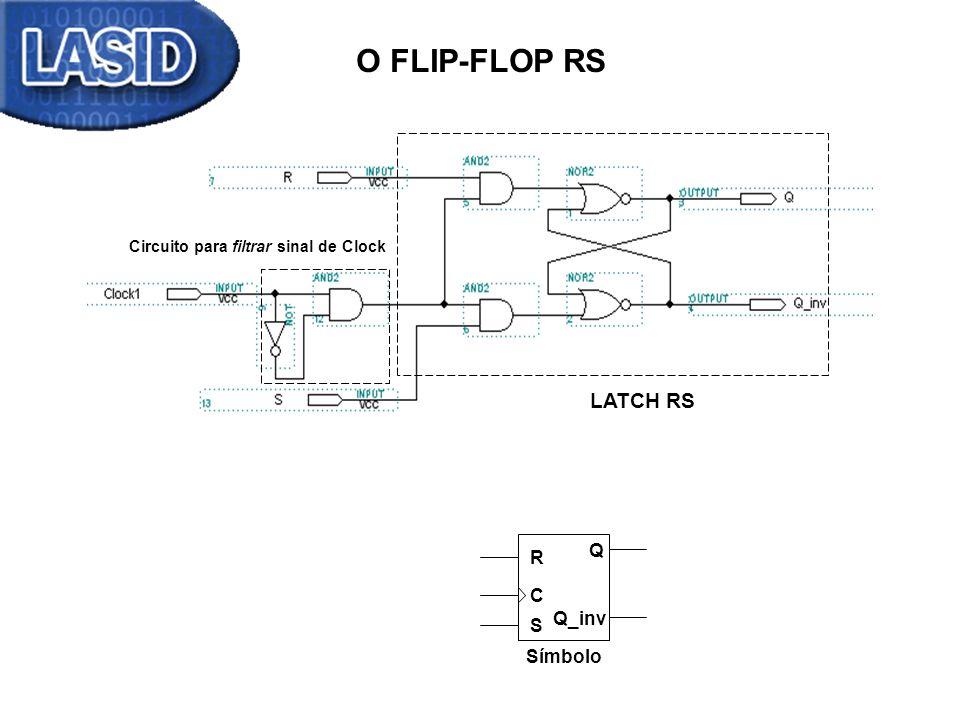 O FLIP-FLOP RS LATCH RS Circuito para filtrar sinal de Clock Q Q_inv R Símbolo C S