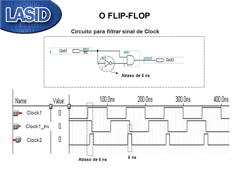 O FLIP-FLOP Atraso de 5 ns 1 Clock2 Clock1 Clock1_inv Circuito para filtrar sinal de Clock Atraso de 5 ns 5 ns