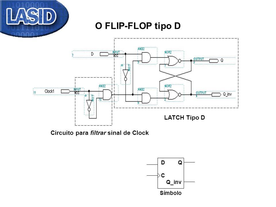 O FLIP-FLOP tipo D LATCH Tipo D Circuito para filtrar sinal de Clock Q Q_inv D Símbolo C
