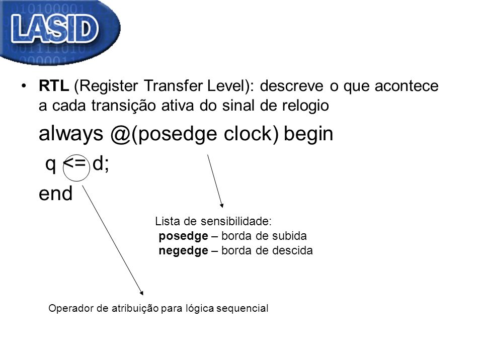 RTL (Register Transfer Level): descreve o que acontece a cada transição ativa do sinal de relogio always @(posedge clock) begin q <= d; end Lista de s