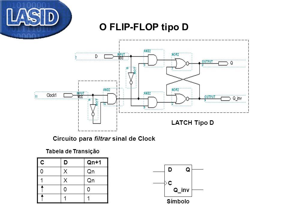 O FLIP-FLOP tipo D module flip_flop_D (output reg q, input clock, d); always @(posedge clock) q <= d ; endmodule Descrição RTL Simulação, só muda o dado na borda de subida do clock