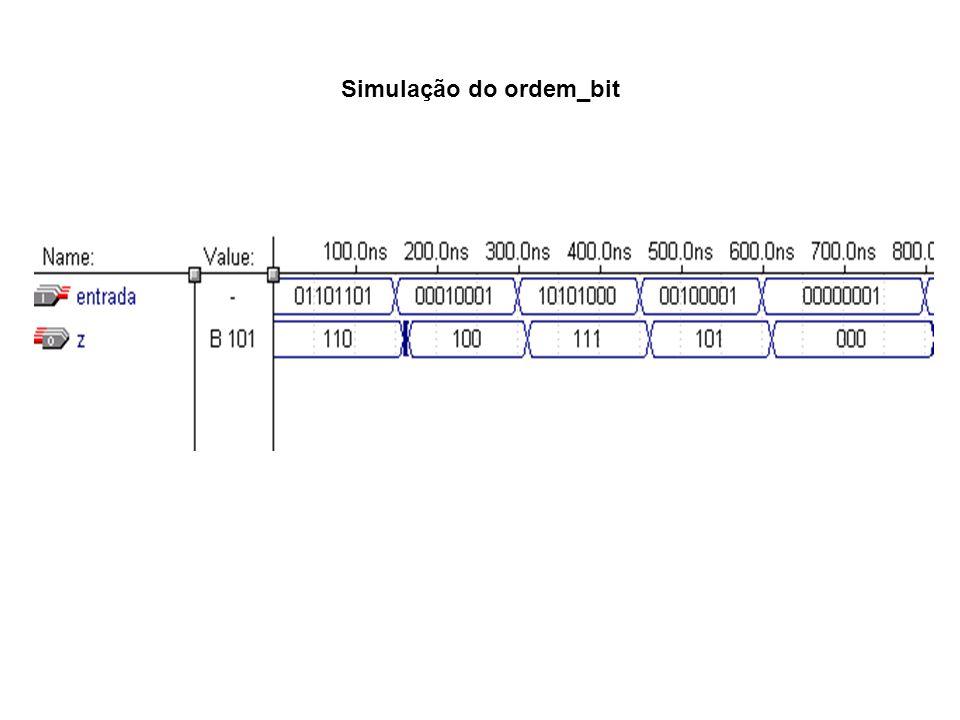 Simulação do ordem_bit
