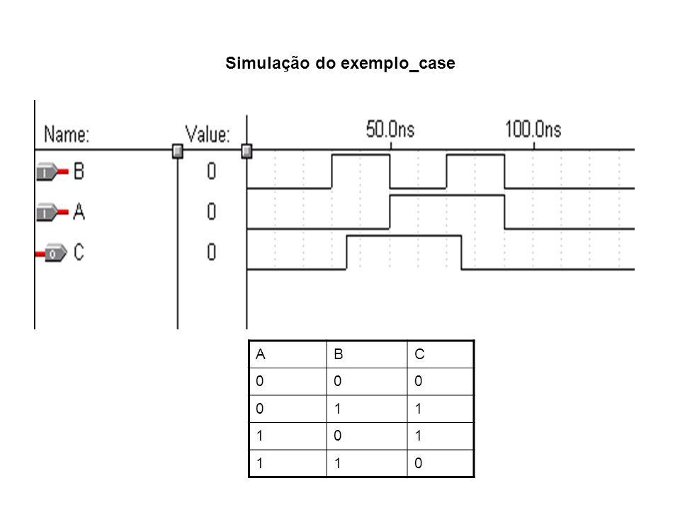 Exemplo2 da construção CASE WHEN ENTITY exemplo_case IS PORT( ENTRADA : IN BIT_VECTOR(2 DOWNTO 1); C : OUT BIT ); END exemplo_case; ARCHITECTURE comportamental OF exemplo_case IS BEGIN PROCESS (ENTRADA) BEGIN CASE ENTRADA is WHEN 00 => C <= 0 ; WHEN 11 => C <= 0 ; WHEN OTHERS => C<= 1 ; END CASE; END PROCESS; END comportamental; ABC 000 011 101 110 Tabela Verdade