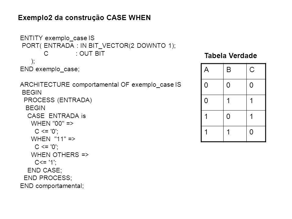 Exemplo 3 da construção CASE WHEN ENTITY decodificador IS PORT( controle : IN BIT_VECTOR(2 DOWNTO 1); saida : OUT BIT_VECTOR(4 DOWNTO 1) ); END decodificador; ARCHITECTURE comportamental OF decodificador IS BEGIN PROCESS (controle) BEGIN CASE controle is WHEN 00 => saida <= 0001 ; -- vetor (entre aspas duplas ) WHEN 01 => saida <= 0010 ; WHEN 10 => saida <= 0100 ; WHEN 11 => saida <= 1000 ; END CASE; END PROCESS; END comportamental;