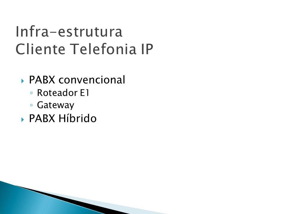 Infra-estrutura Cliente Telefonia IP PABX convencional Roteador E1 Gateway PABX Híbrido