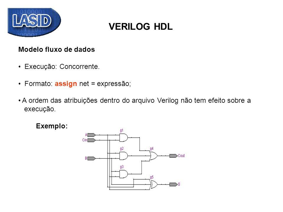 VERILOG HDL Modelo fluxo de dados Execução: Concorrente. Formato: assign net = expressão; A ordem das atribuições dentro do arquivo Verilog não tem ef