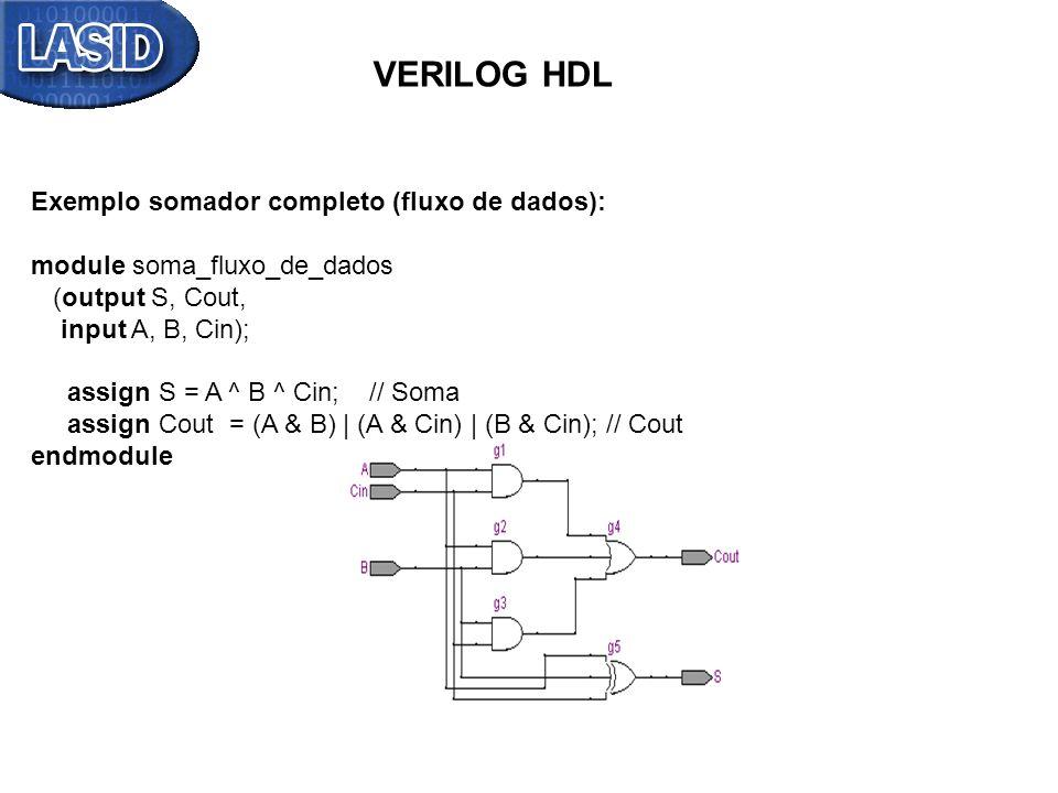 VERILOG HDL Exemplo somador completo (fluxo de dados): module soma_fluxo_de_dados (output S, Cout, input A, B, Cin); assign S = A ^ B ^ Cin; // Soma a