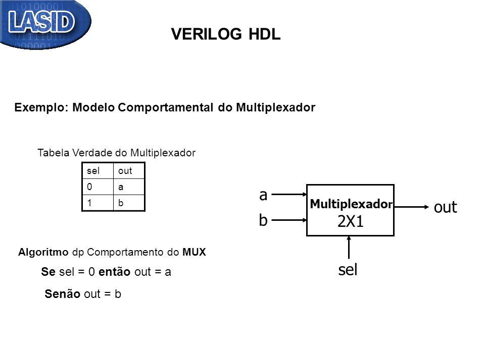 VERILOG HDL Exemplo: Modelo Comportamental do Multiplexador selout 0a 1b Tabela Verdade do Multiplexador a b sel out Multiplexado r 2X1 Se sel = 0 ent