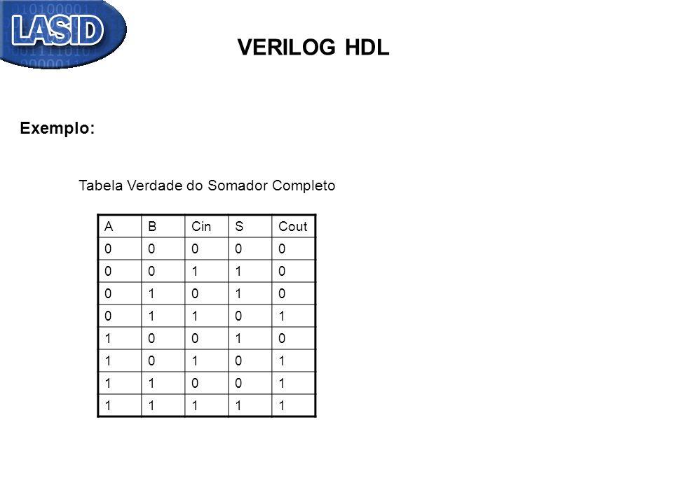 VERILOG HDL Exemplo: ABCinSCout 00000 00110 01010 01101 10010 10101 11001 11111 Tabela Verdade do Somador Completo