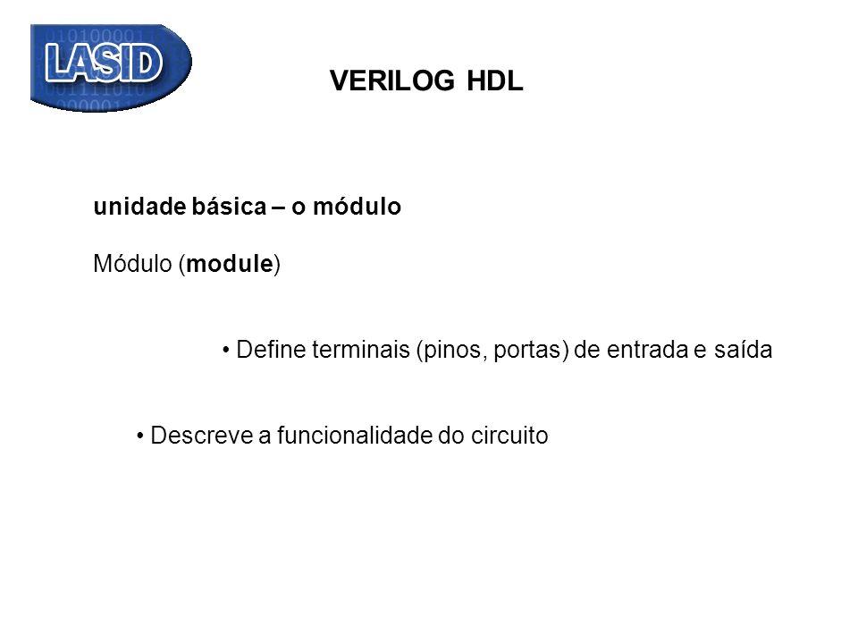 unidade básica – o módulo Módulo (module) Define terminais (pinos, portas) de entrada e saída Descreve a funcionalidade do circuito VERILOG HDL